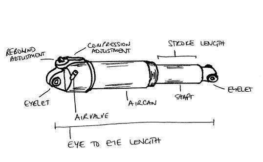 mtb shock diagram